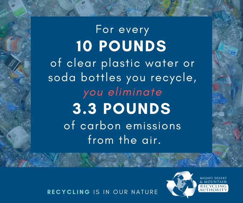 Plastic Carbon Emissions Facts