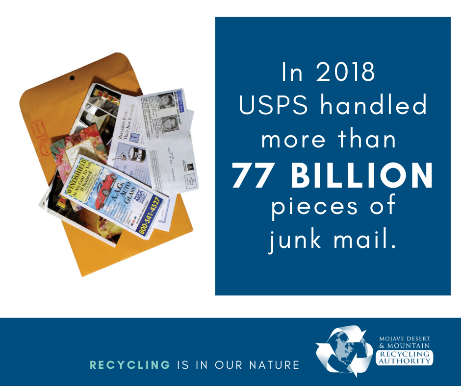 The Problem with Junk Mail