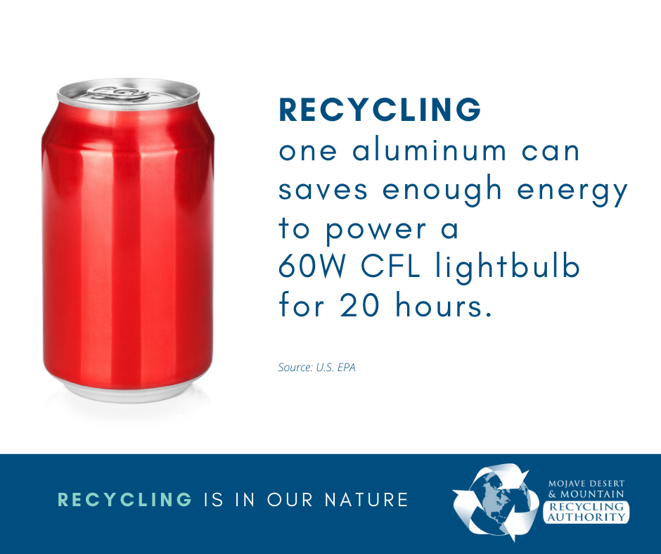 Recycling a Can Saves Energy