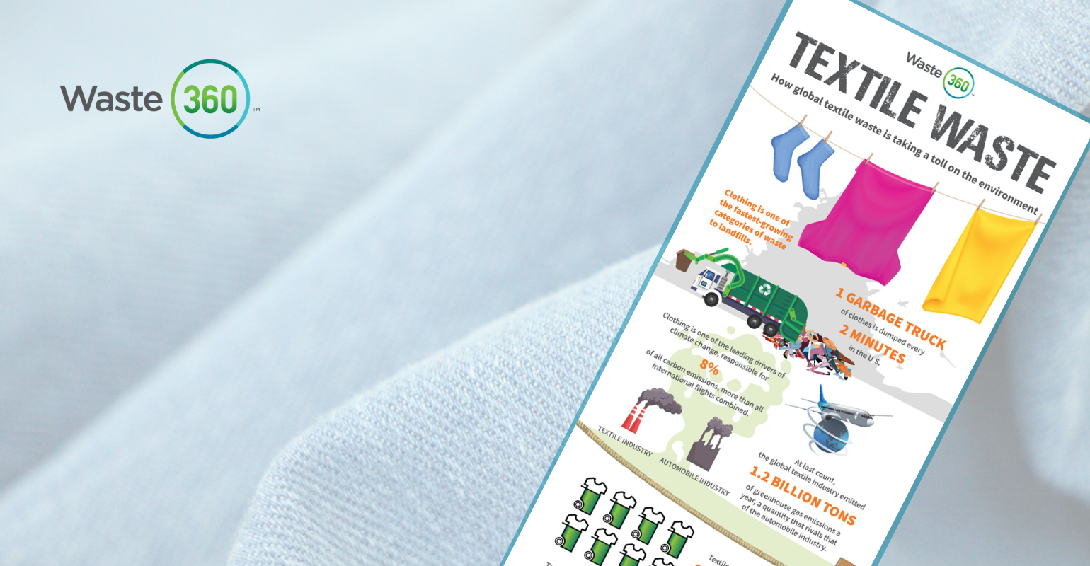 Textile Waste Infographic from Waste 360
