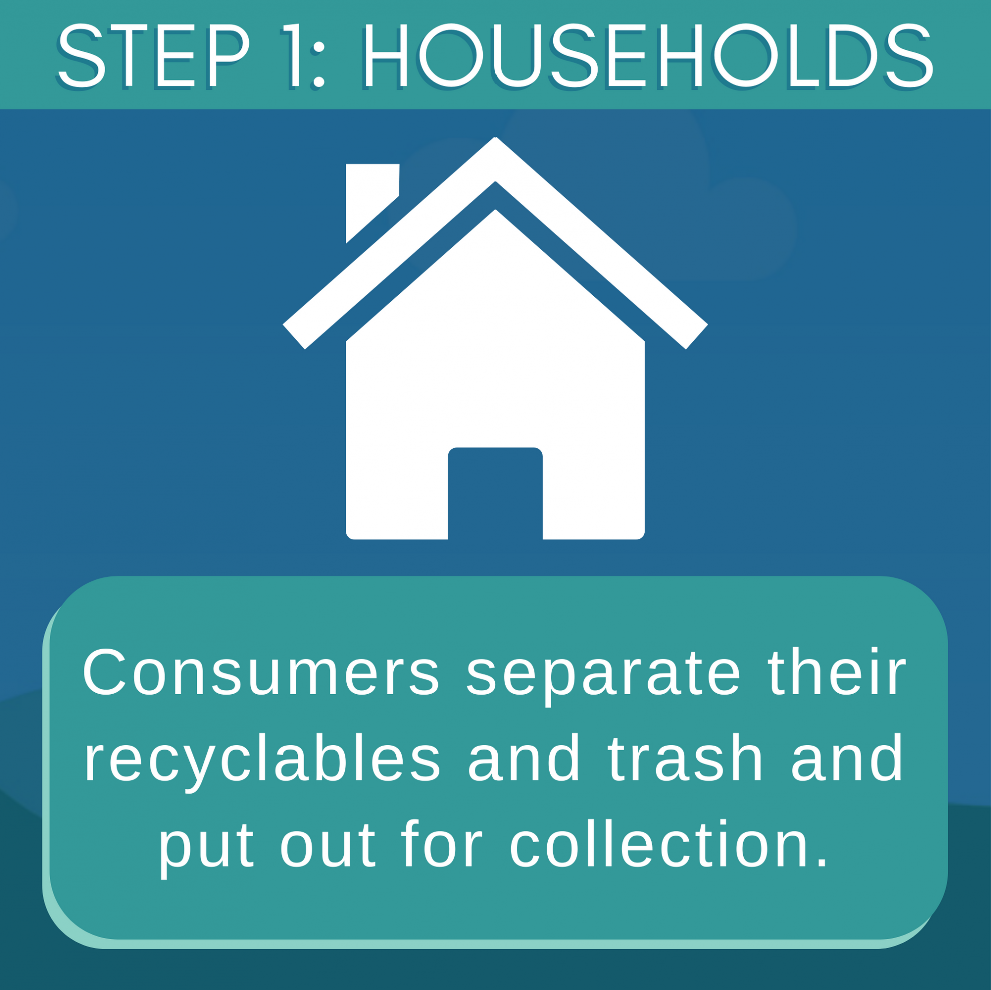 How Recycling Works: Households