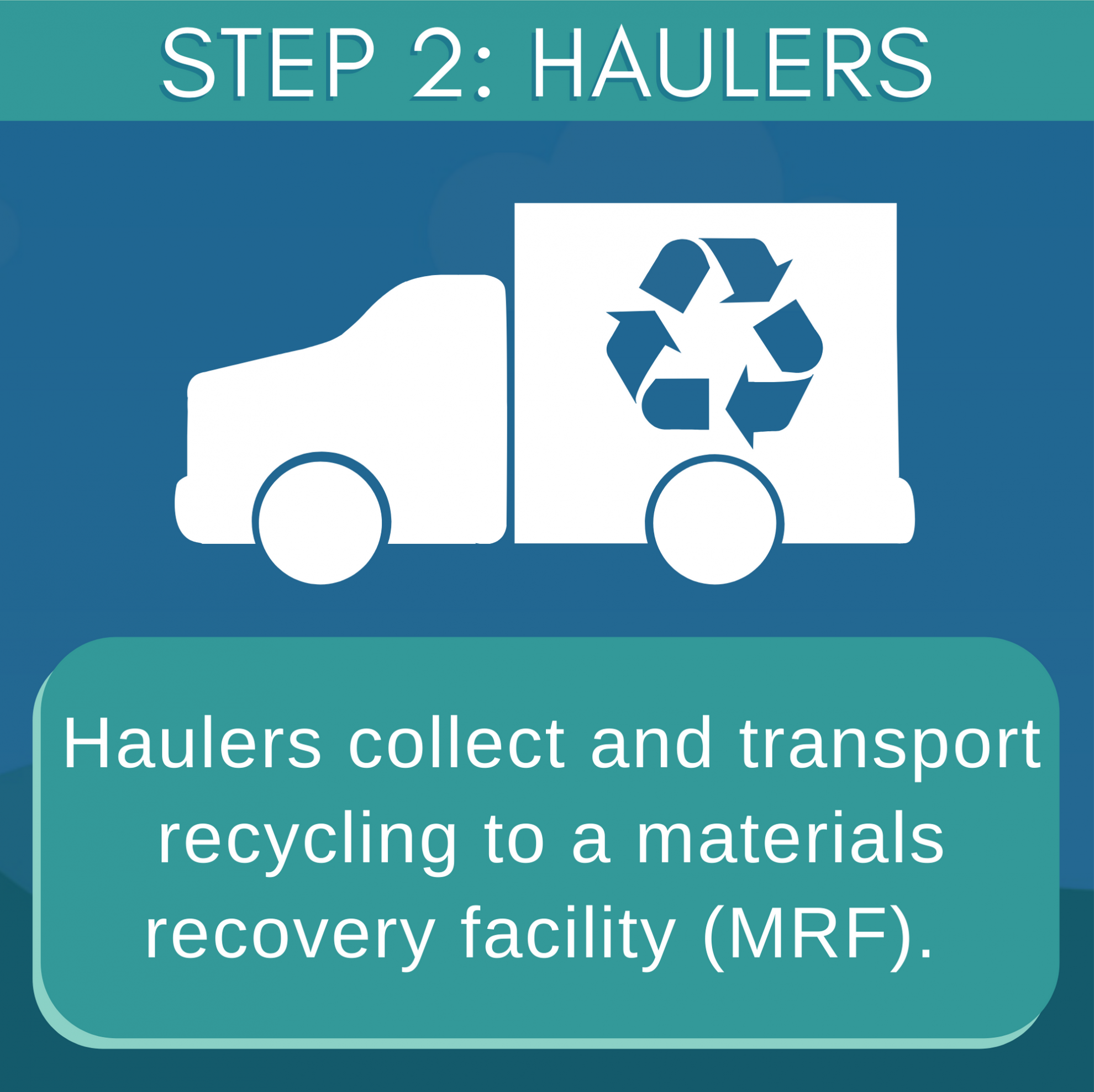 How Recycling Works Haulers