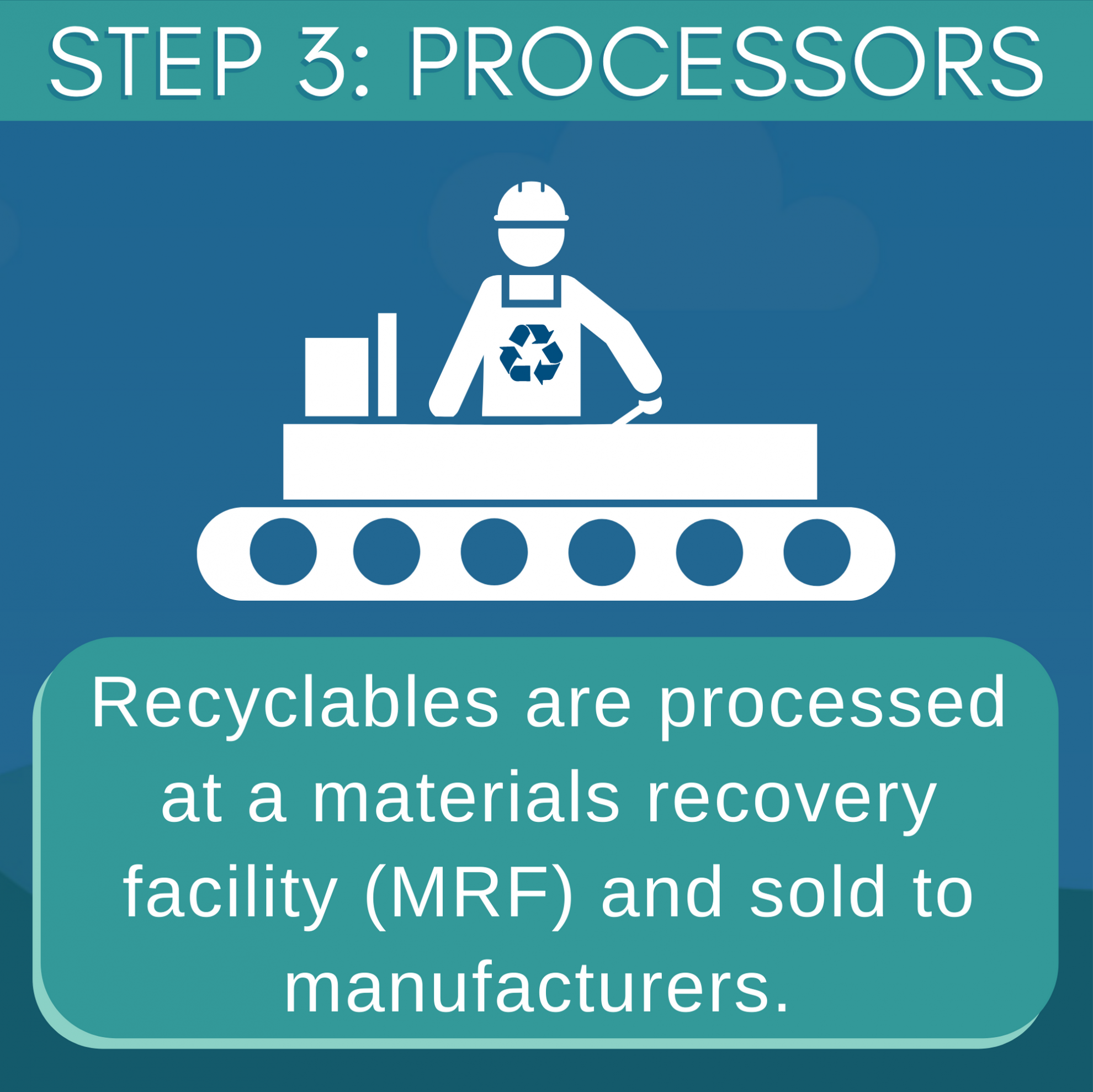 How Recycling Works Processors