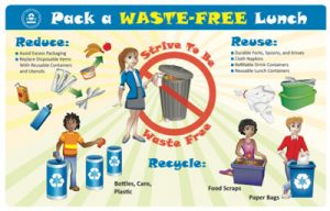 EPA - Pack a Waste Free Lunch
